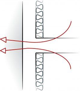 Isolation : comment lutter contre le pont thermique ?